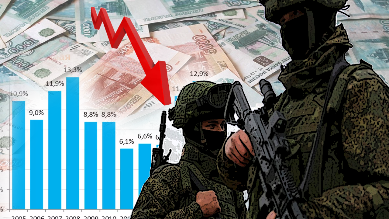 денежное довольствие военнослужащих