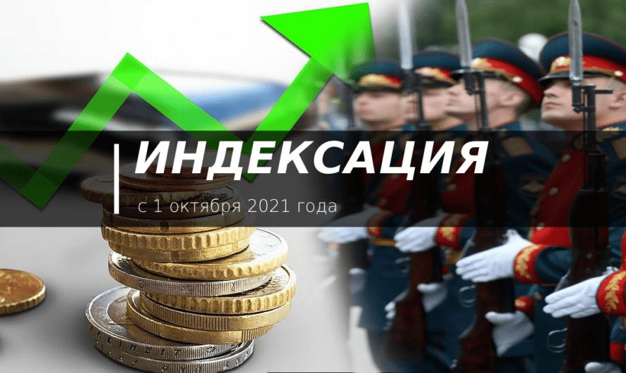 Индексация окладов военнослужащих и темпы инфляции