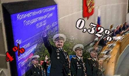 повышение пенсий военным